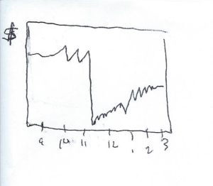 StockGraph